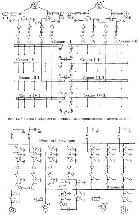 Схема с одной секционированной