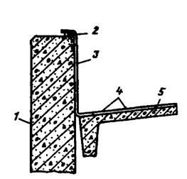 Рис 5 узел защиты стеновых панелей