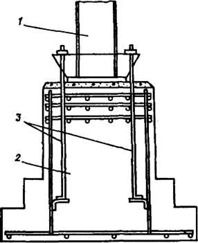 Temelj za kovinske stebre