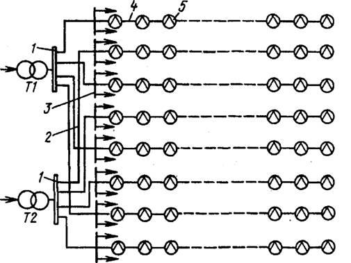 Схема питания сети освещения: