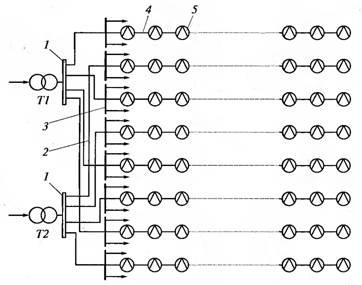 Схема питания групповых щитков сети освещения